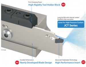 Mảnh tiện cắt dòng KPK– giải pháp cắt cho hiệu suất cao